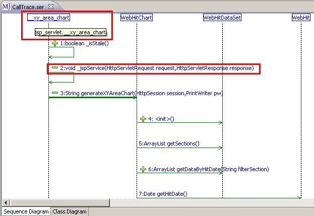 Maintainj reverse engineer java like never before the answer is they will be shown if their package is included to the instrumentation scope below is a sample diagram generated on weblogic server ccuart Gallery